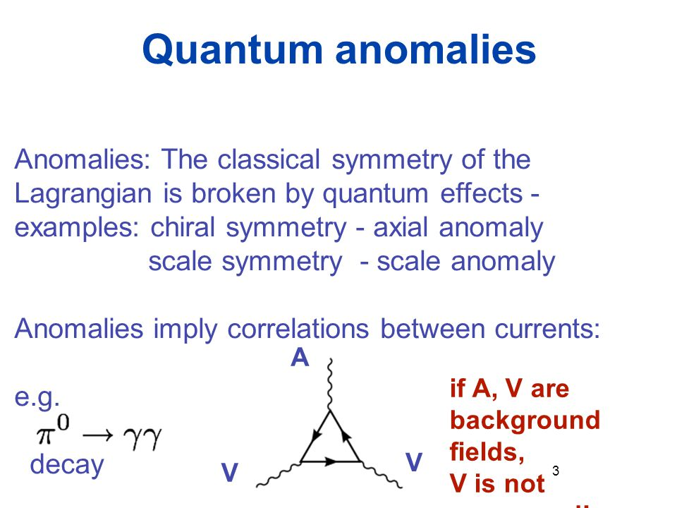 Quantum anomalies Anomalies: The classical symmetry of the Lagrangian is broken by quantum effects -