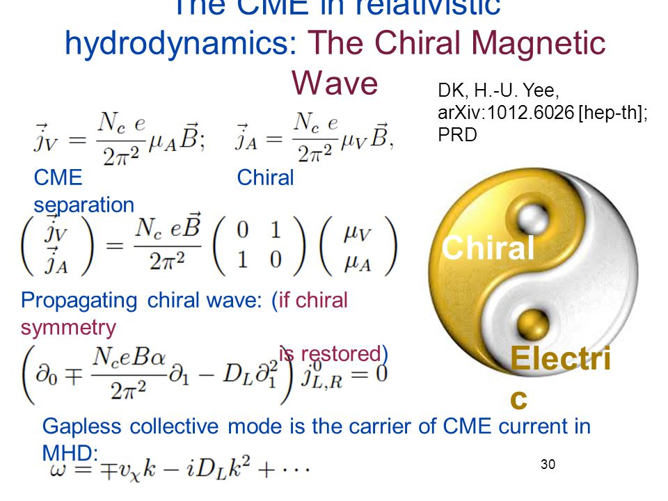 The CME in relativistic hydrodynamics: The Chiral Magnetic Wave