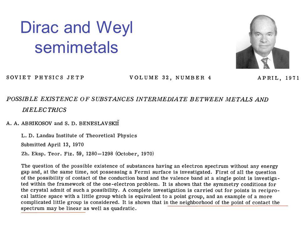 Dirac and Weyl semimetals