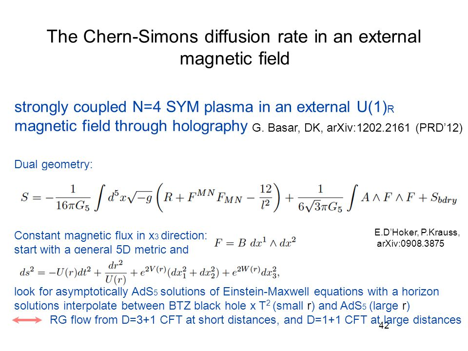 The Chern-Simons diffusion rate in an external magnetic field