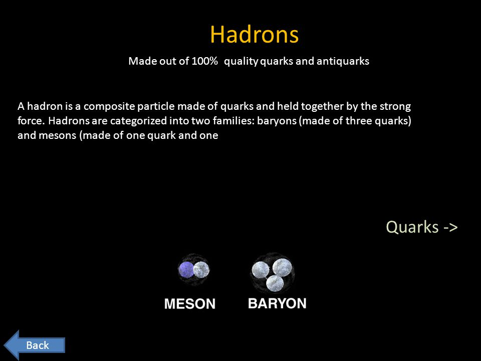 Hadrons Quarks -> Made out of 100% quality quarks and antiquarks