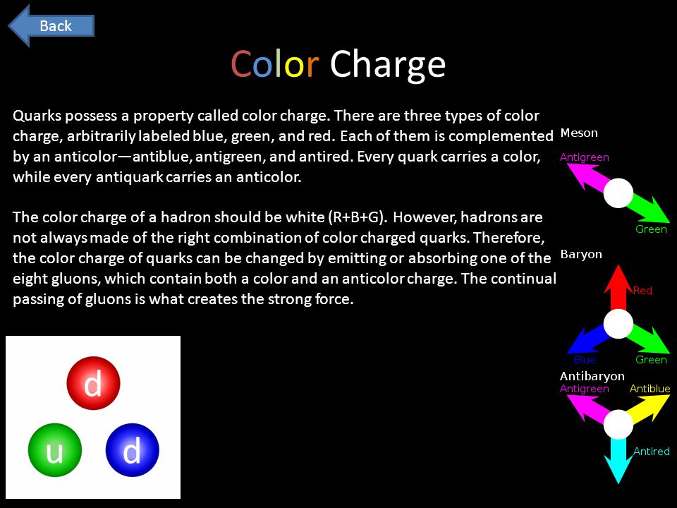 Back Color Charge.