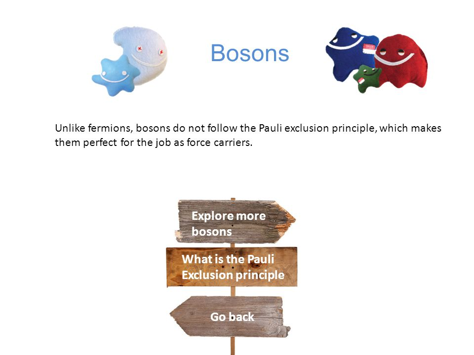 Bosons Explore more bosons What is the Pauli Exclusion principle