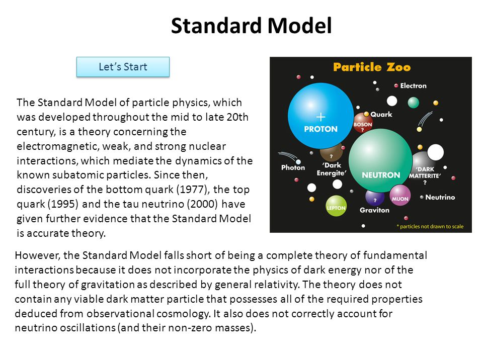 Standard Model Let's Start