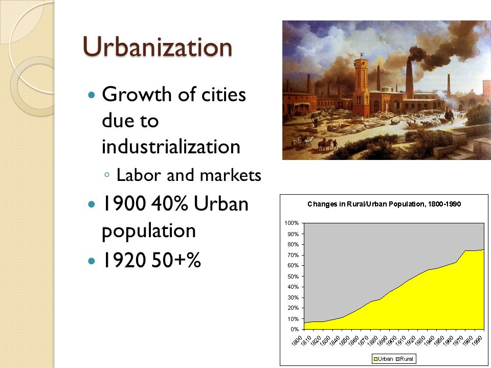 Urbanization Growth of cities due to industrialization