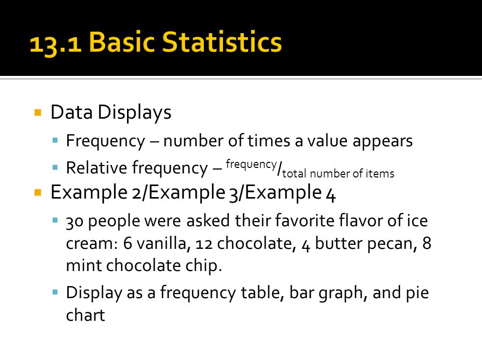 13.1 Basic Statistics Data Displays Example 2/Example 3/Example 4