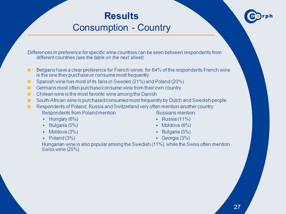 Results Consumption - Country