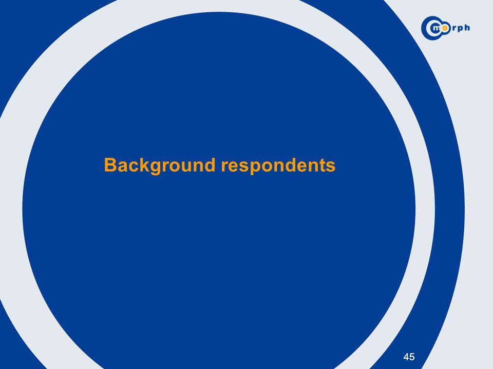 Background respondents