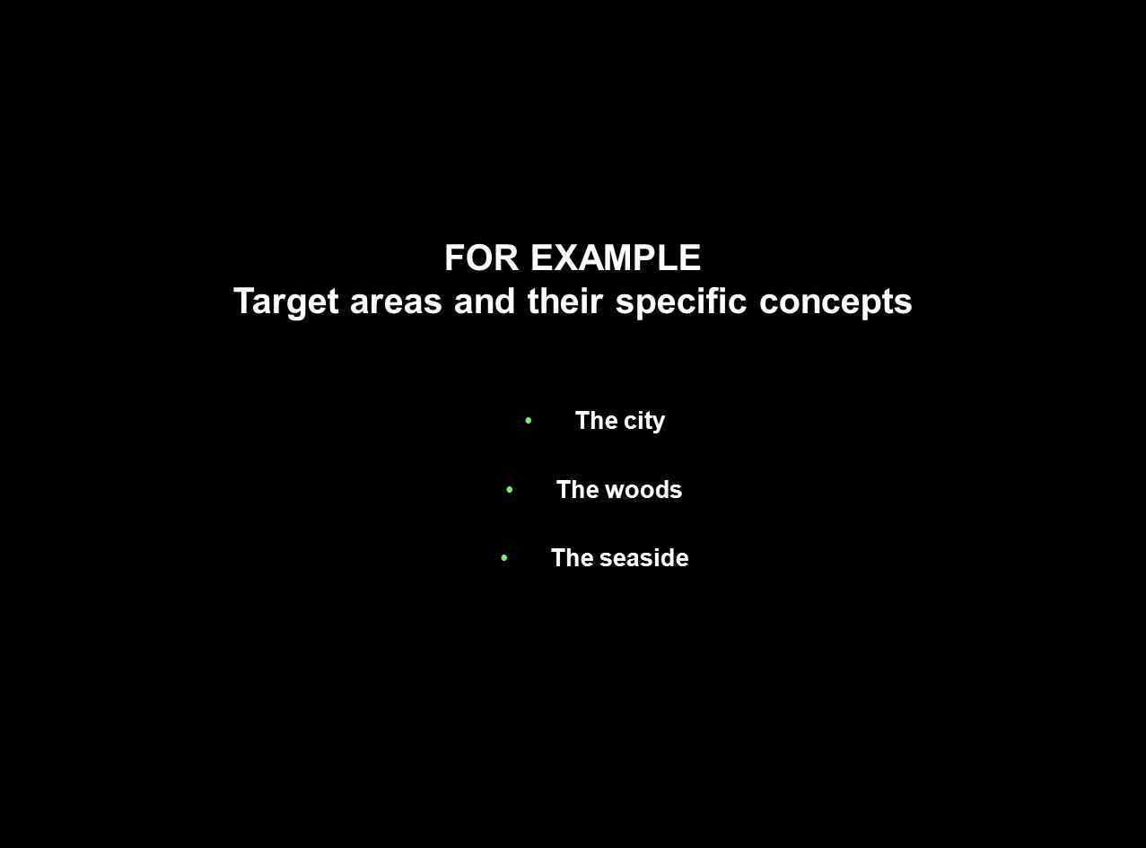 Target areas and their specific concepts