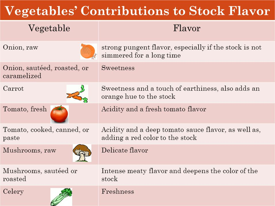 Vegetables' Contributions to Stock Flavor