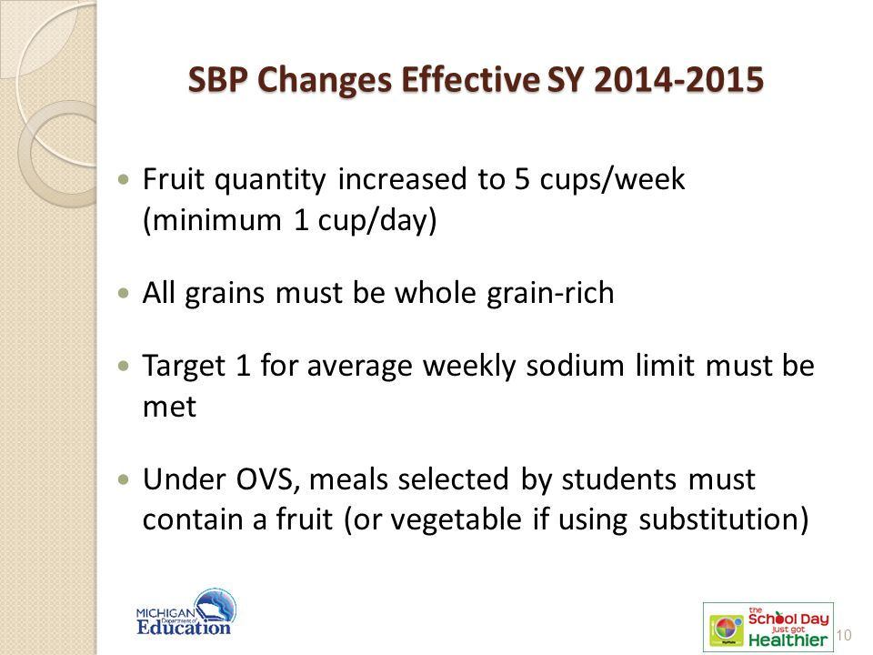 SBP Changes Effective SY 2014-2015