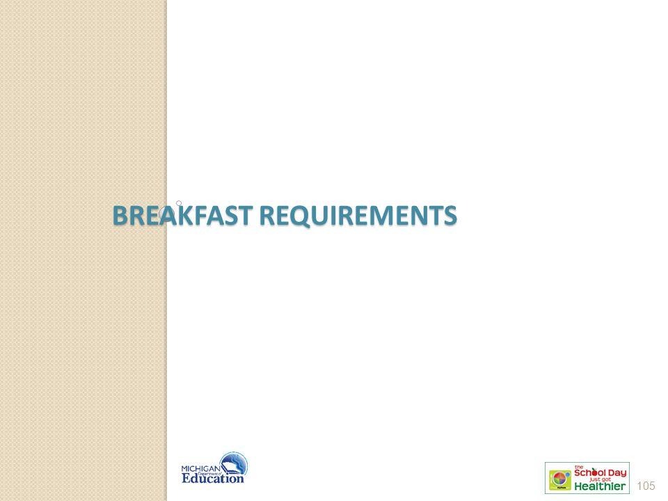 Breakfast Requirements