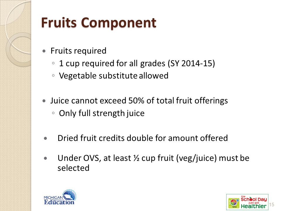 Fruits Component Fruits required