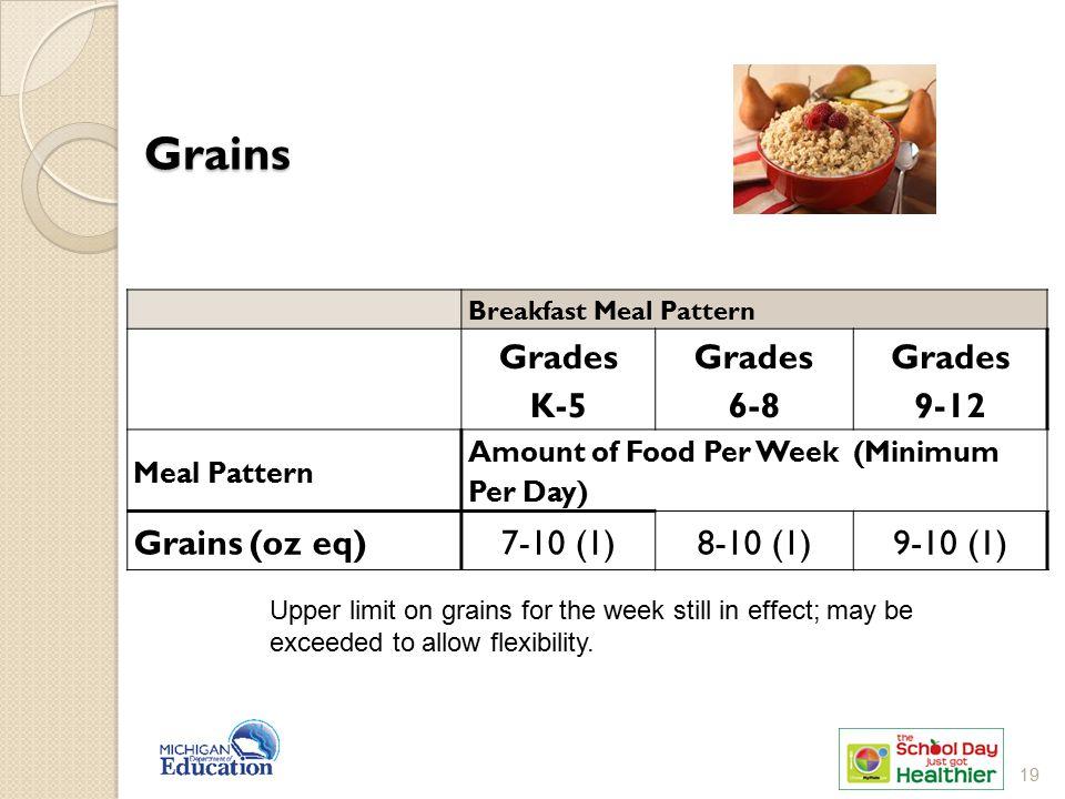 Grains Grades K-5 Grades 6-8 Grades 9-12 Grains (oz eq) 7-10 (1)