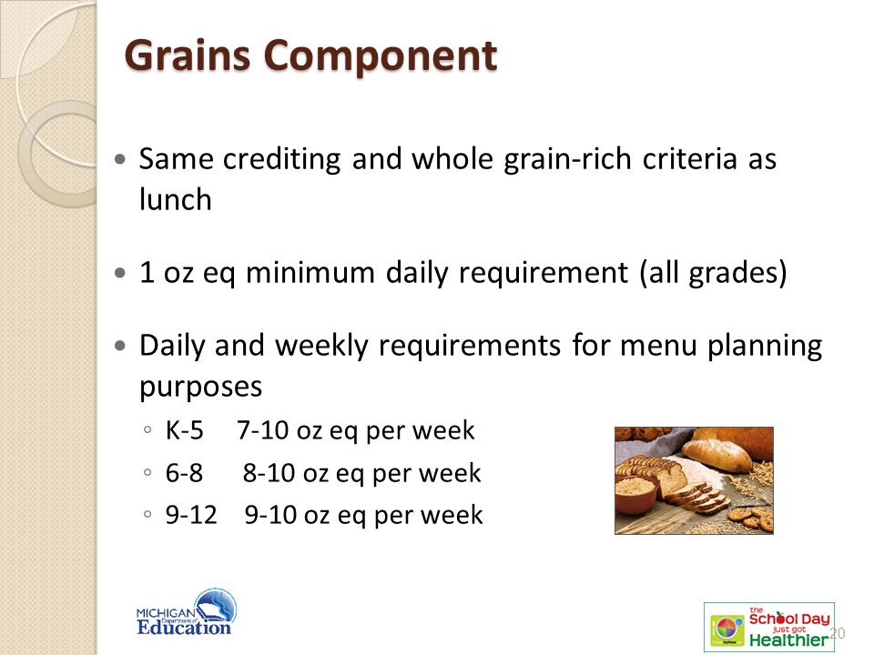 Grains Component Same crediting and whole grain-rich criteria as lunch