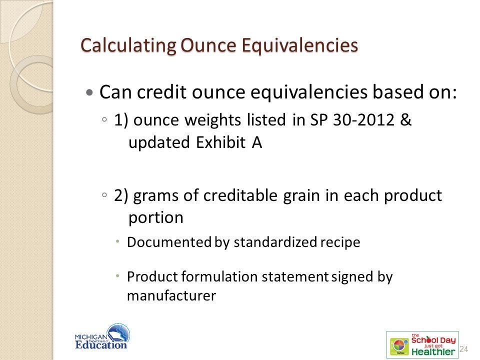 Calculating Ounce Equivalencies