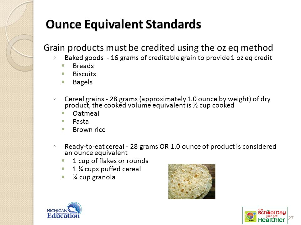 Ounce Equivalent Standards