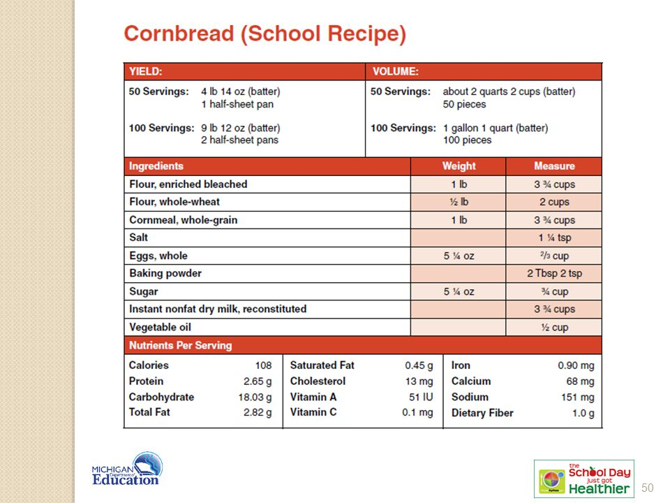 In this recipe, the whole-grain cornmeal, enriched flour, and whole-wheat flour each count as creditable grains. The weight of the whole grains exceeds the weight of the enriched flour, so this product meets the whole grain-rich criteria. Maintain the recipe on file to document that the product meets meal pattern requirements.