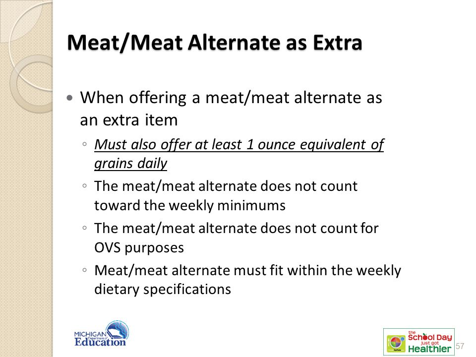 Meat/Meat Alternate as Extra