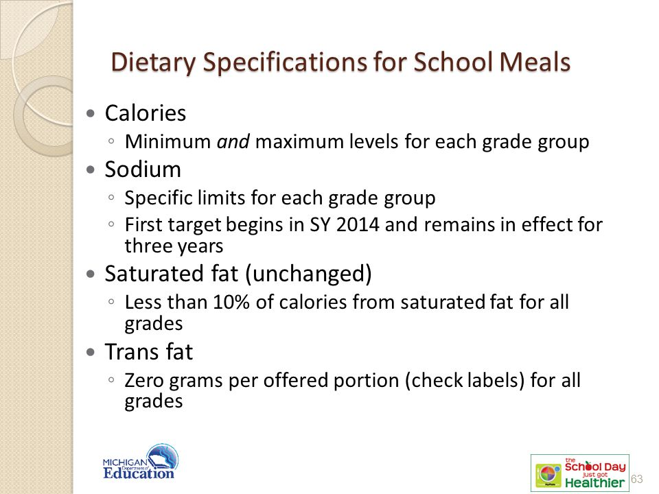 Dietary Specifications for School Meals