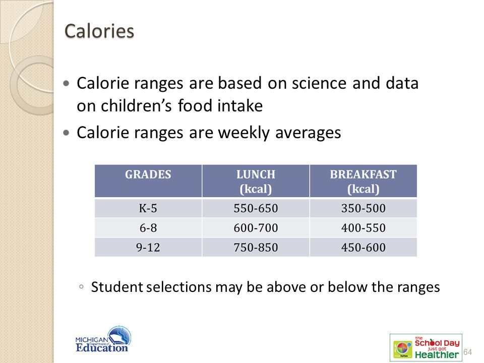 Calories Calorie ranges are based on science and data on children's food intake. Calorie ranges are weekly averages.