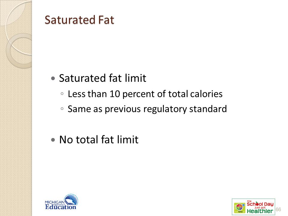 Saturated Fat Saturated fat limit No total fat limit