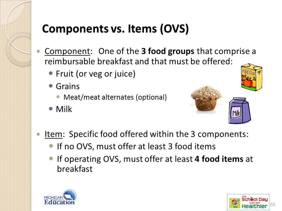 Components vs. Items (OVS)