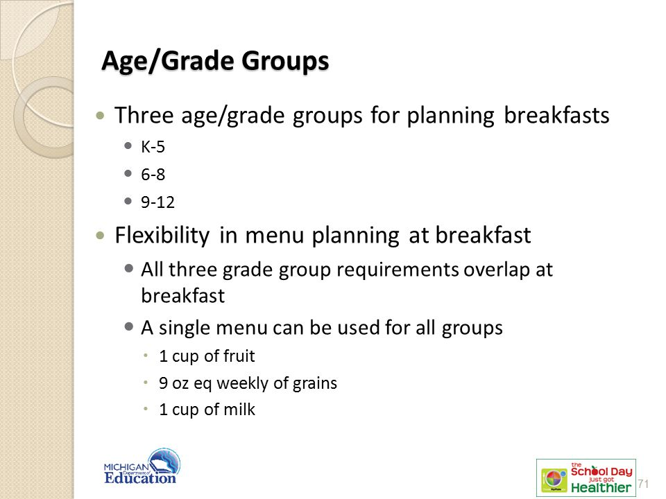 Age/Grade Groups Three age/grade groups for planning breakfasts