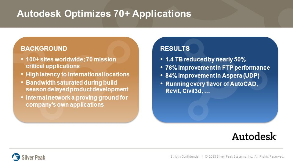 Autodesk Optimizes 70+ Applications