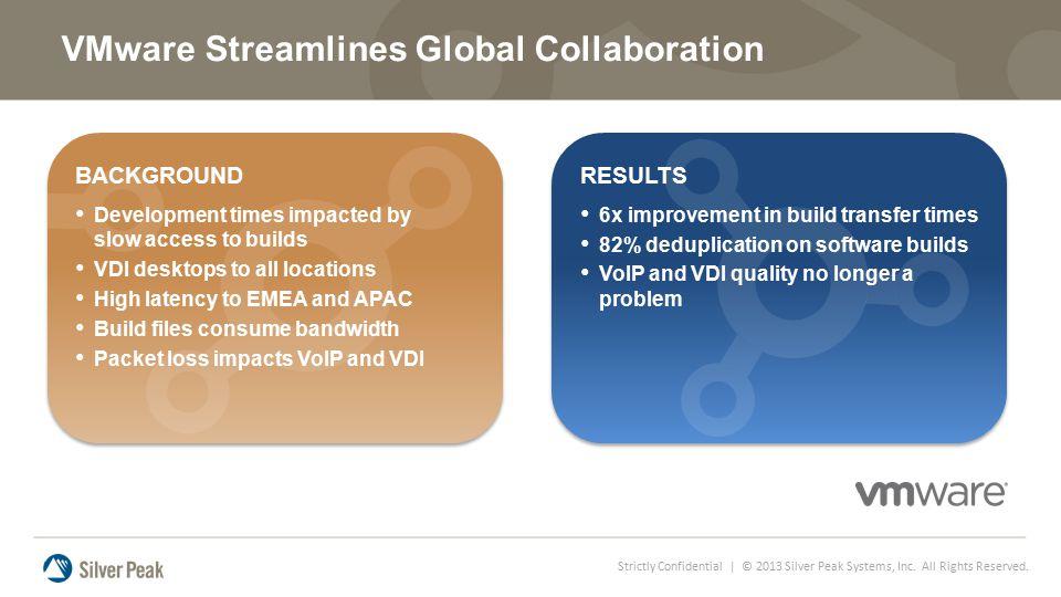 VMware Streamlines Global Collaboration