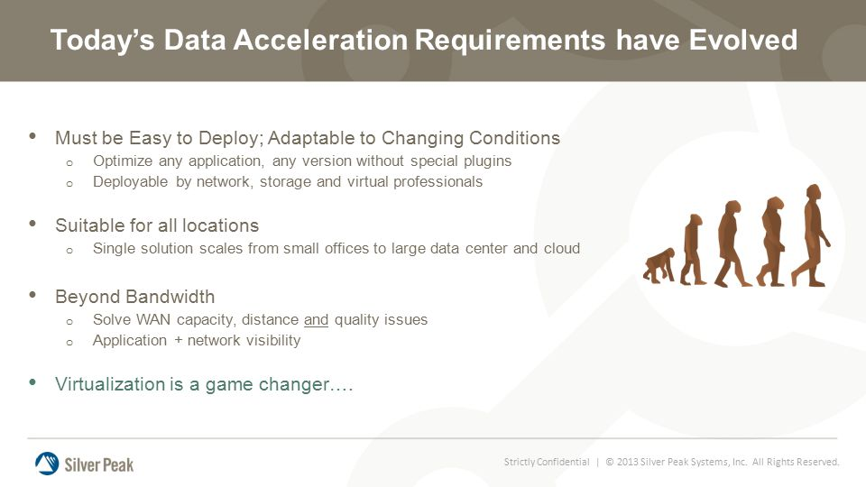 Today's Data Acceleration Requirements have Evolved