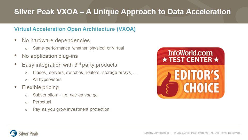 Virtual Acceleration Open Architecture (VXOA)