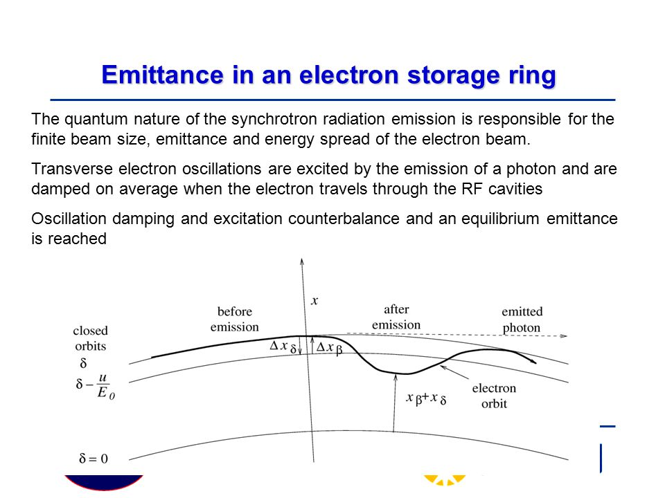 Emittance in an electron storage ring