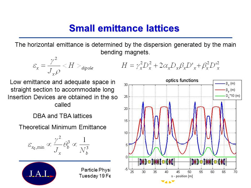 Small emittance lattices