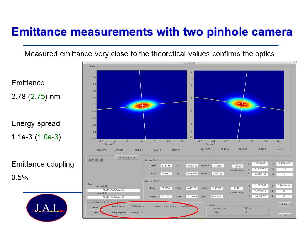 Emittance measurements with two pinhole camera