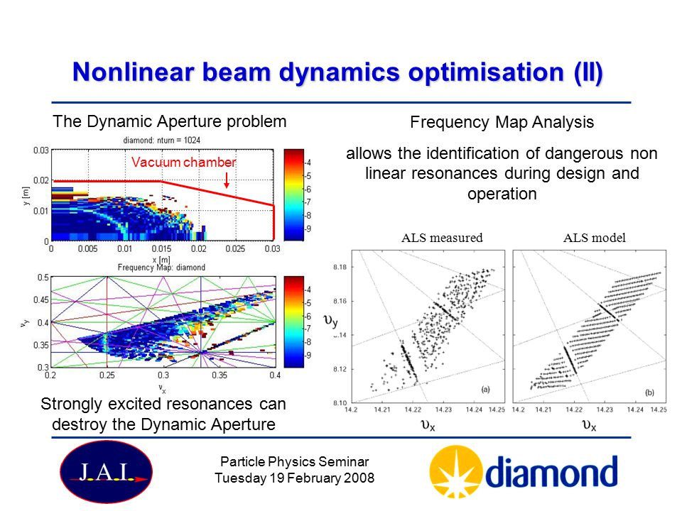 Nonlinear beam dynamics optimisation (II)