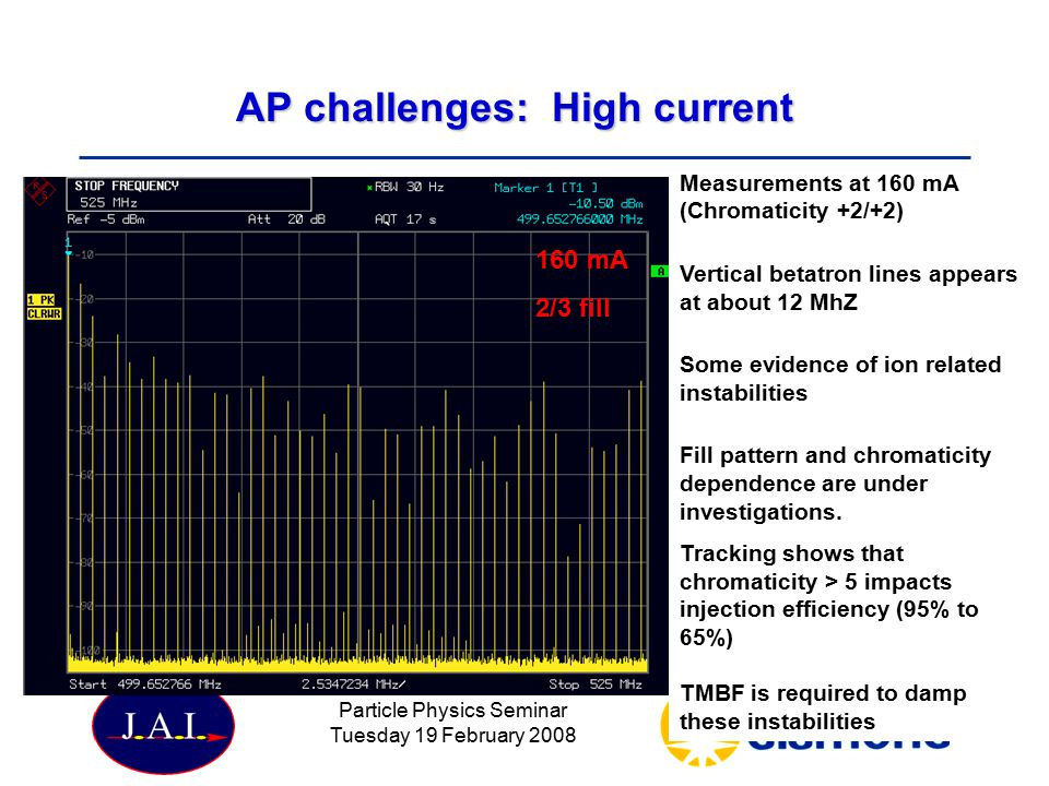 AP challenges: High current