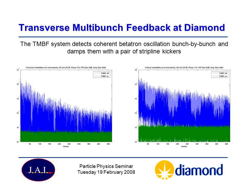 Transverse Multibunch Feedback at Diamond