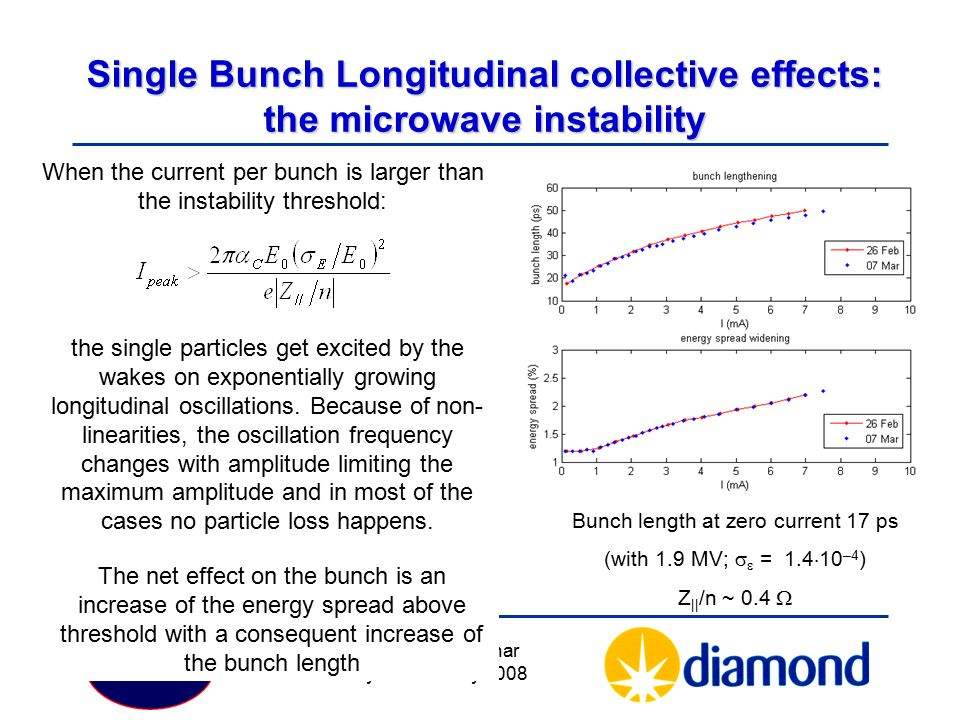 Single Bunch Longitudinal collective effects: the microwave instability