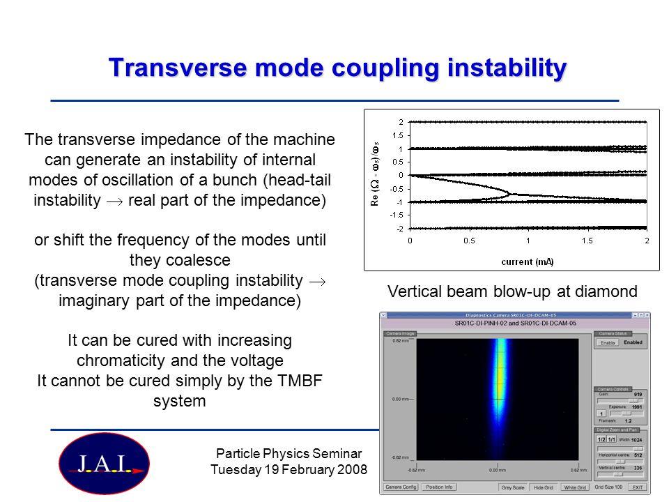Transverse mode coupling instability