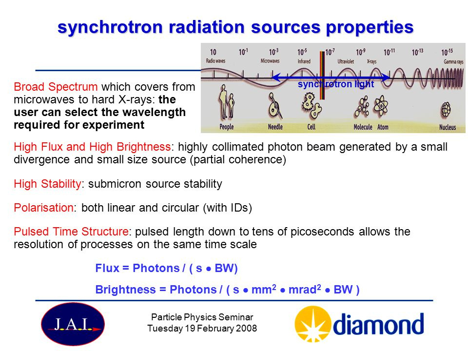 synchrotron radiation sources properties