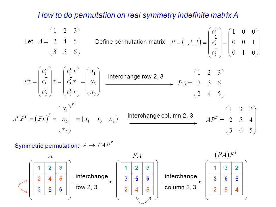How to do permutation on real symmetry indefinite matrix A