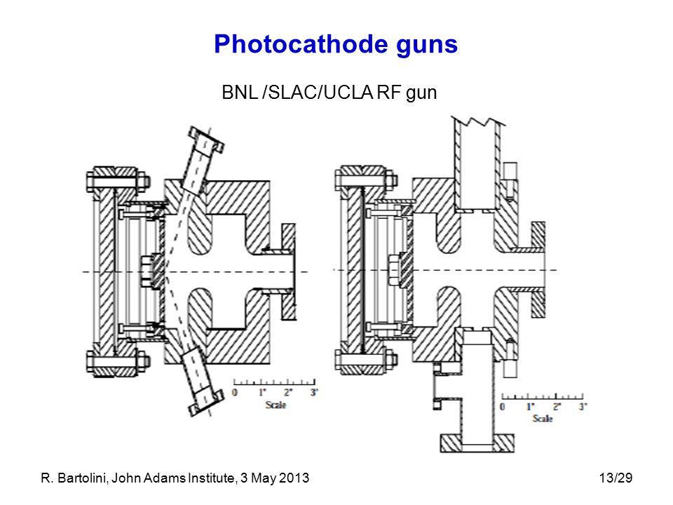 Photocathode guns BNL /SLAC/UCLA RF gun
