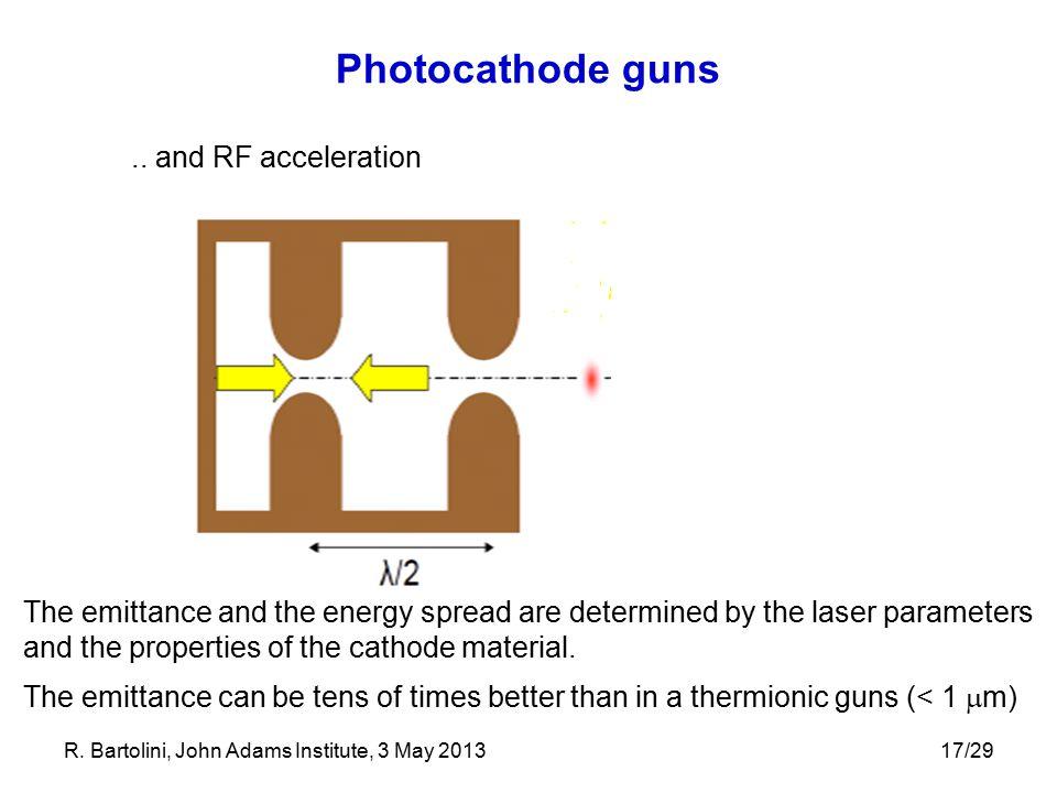 Photocathode guns .. and RF acceleration