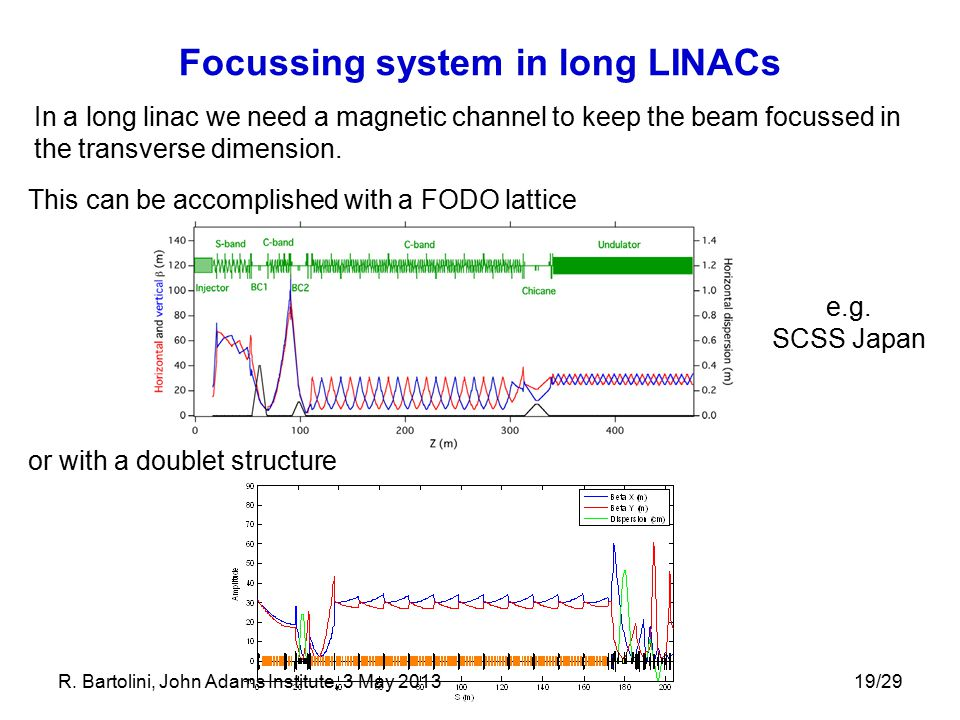 Focussing system in long LINACs