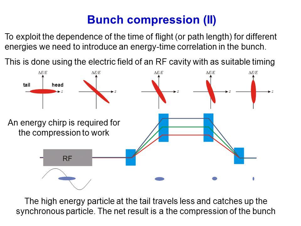 Bunch compression (II)