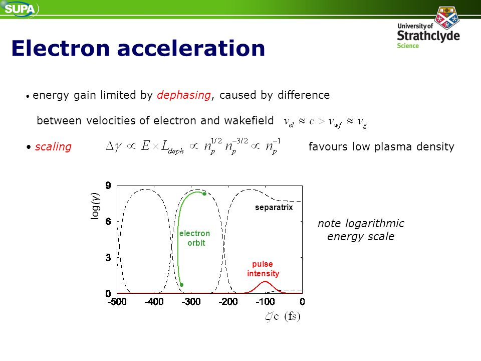 Electron acceleration