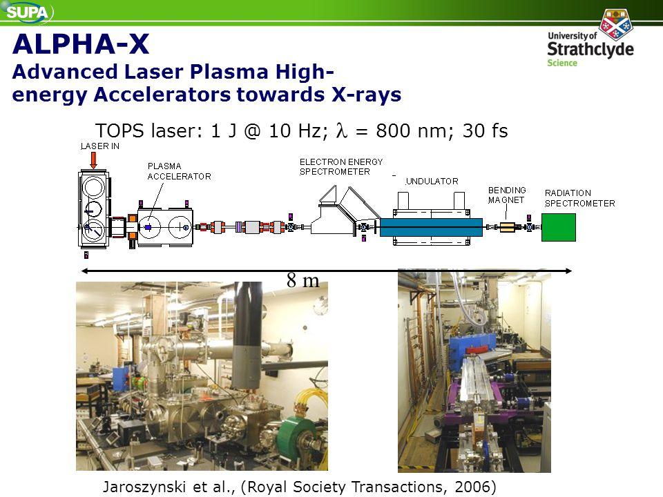 ALPHA-X Advanced Laser Plasma High-energy Accelerators towards X-rays