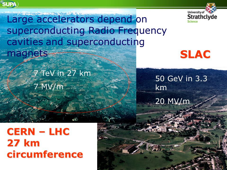 CERN – LHC 27 km circumference