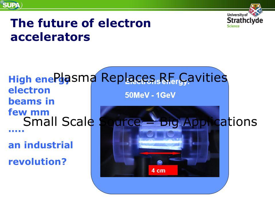 Plasma Replaces RF Cavities
